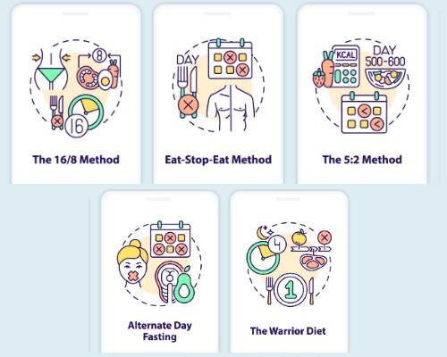 Intermittent fasting popular methods